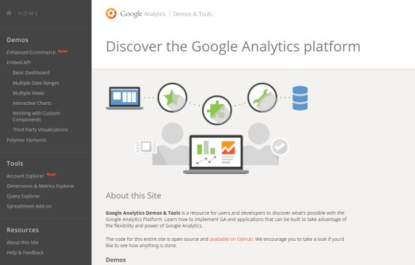 Google Analytics Demos & Tools