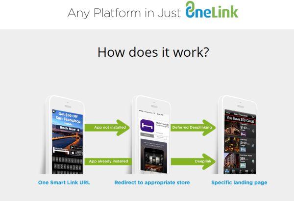 OneLink genera enlaces inteligentes para instalar aplicaciones móviles y mostrar contenidos específicos