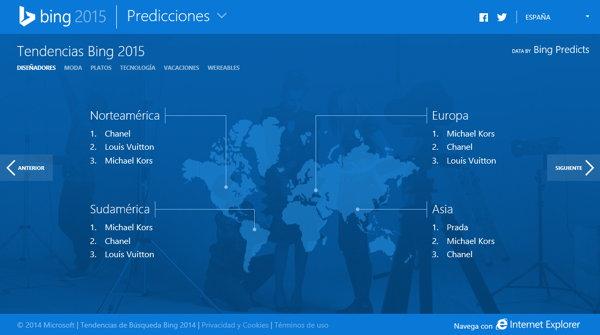 bing predicciones 2015