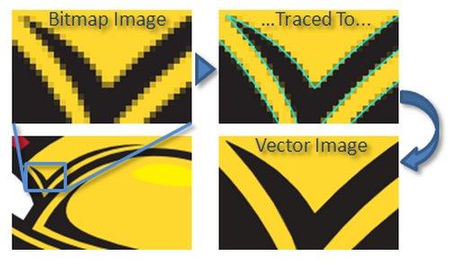 Algunas formas de mejorar la resolución de tu imagen