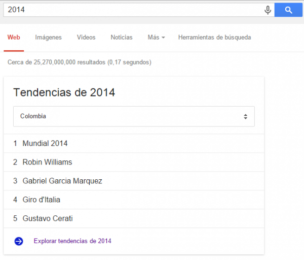 tendencias de busqueda 2014