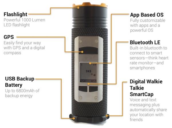 Fogo, un gadget resistente al agua con funciones de GPS, linterna y walkie-talkie