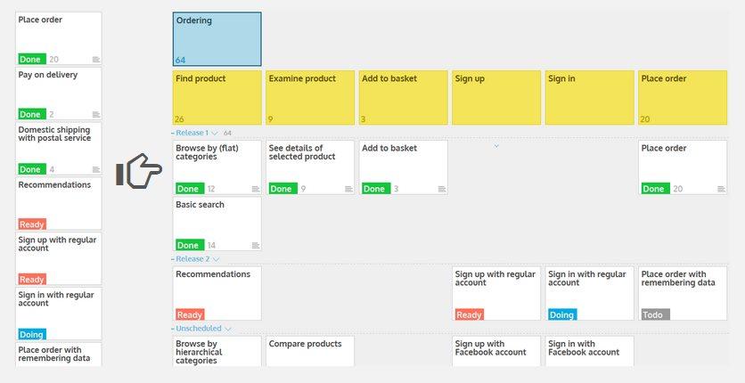 storiesonboard, para organizar las nuevas funcionalidades solicitadas en el software de nuestro cliente