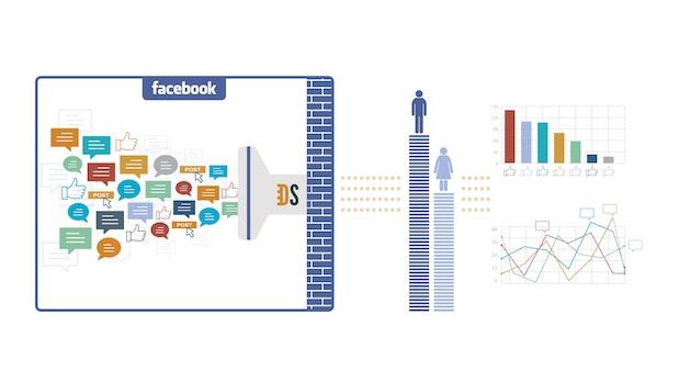 Facebook lanza nueva herramienta de análisis de datos para medir las conversaciones sociales