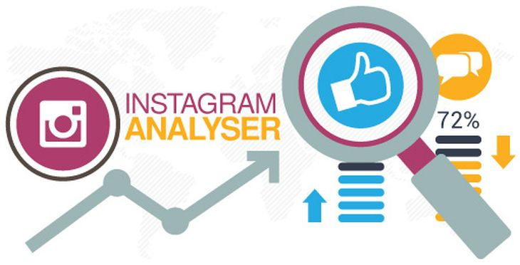 Instagram-Analyser