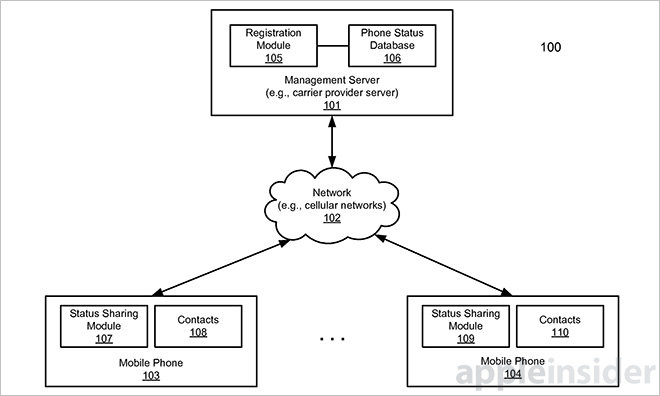 PatenteApple