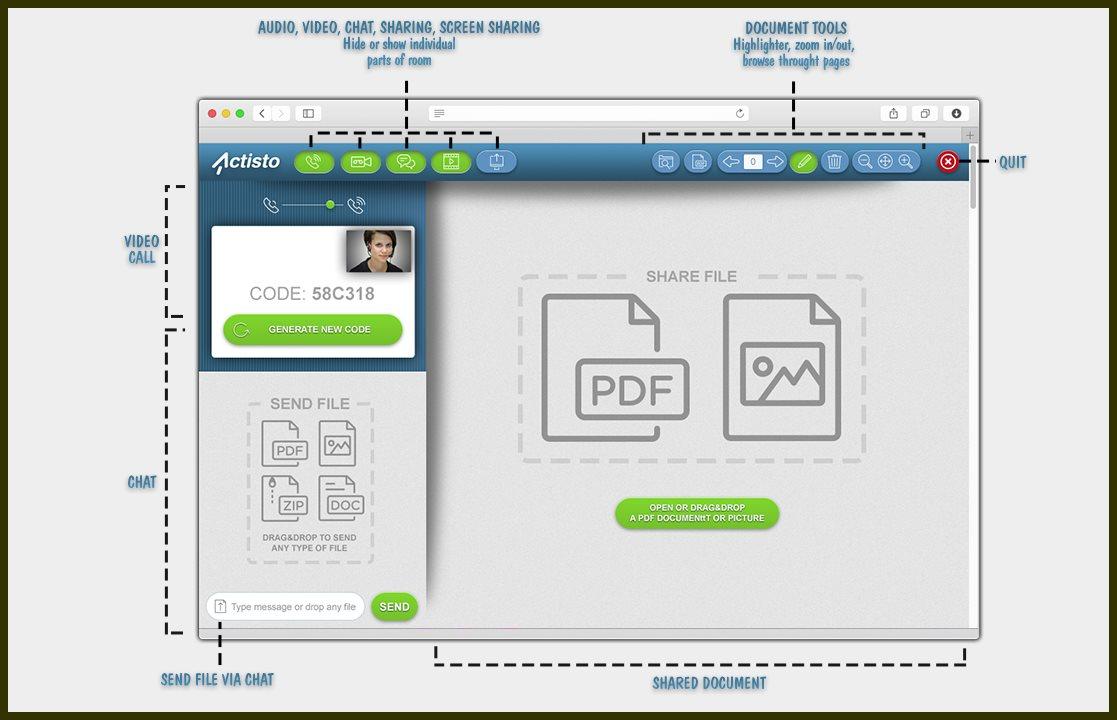actisto, una nueva forma de hacer videollamadas web, compartiendo también documentos y pantalla