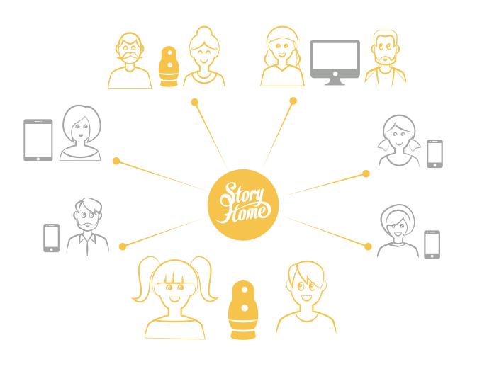 StoryHome-sharing