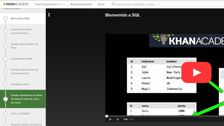 Khan Academy presenta un curso online interactivo de SQL