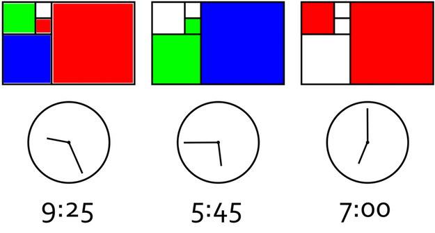 reloj fibonacci