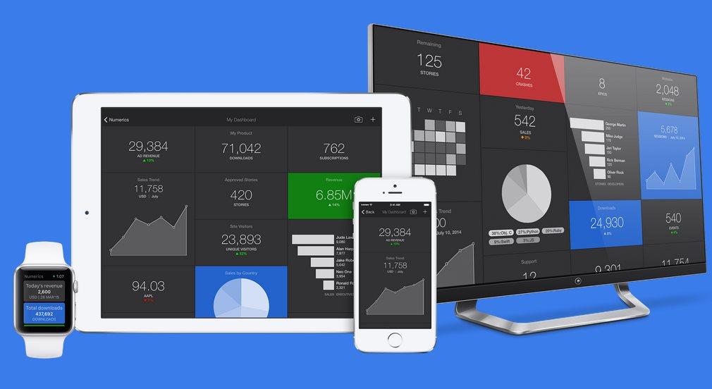 Numerics, una aplicación iOS para ver, en un solo panel, datos de analytics, wordpress, twitter, paypal…