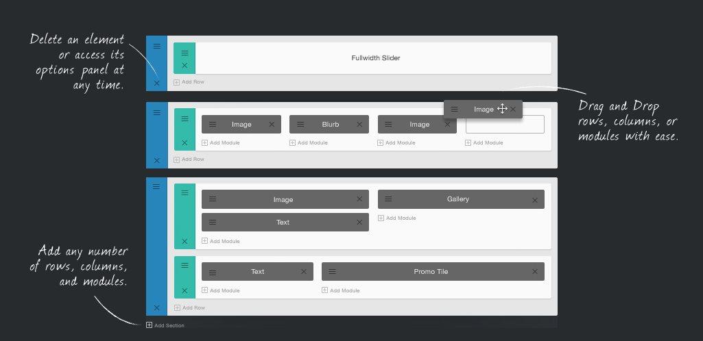 La nueva versión de Divi permite personalizar un sitio WordPress en cuestión de minutos