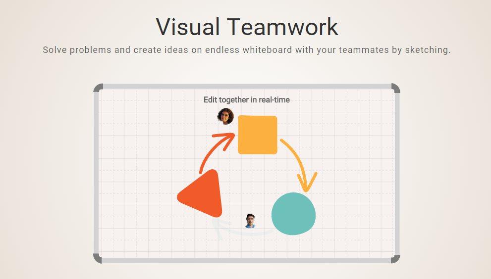sketchboard, para crear diagramas entre varias personas