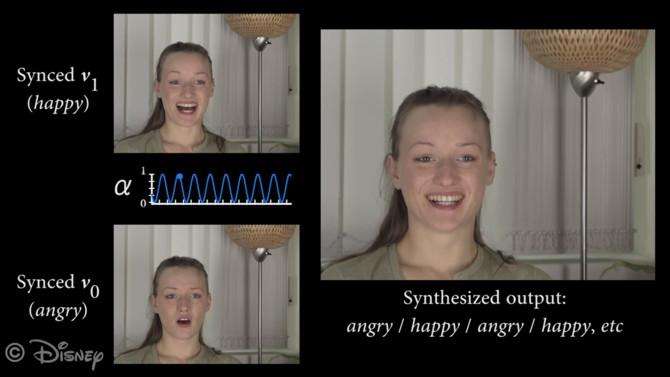 control emociones actores