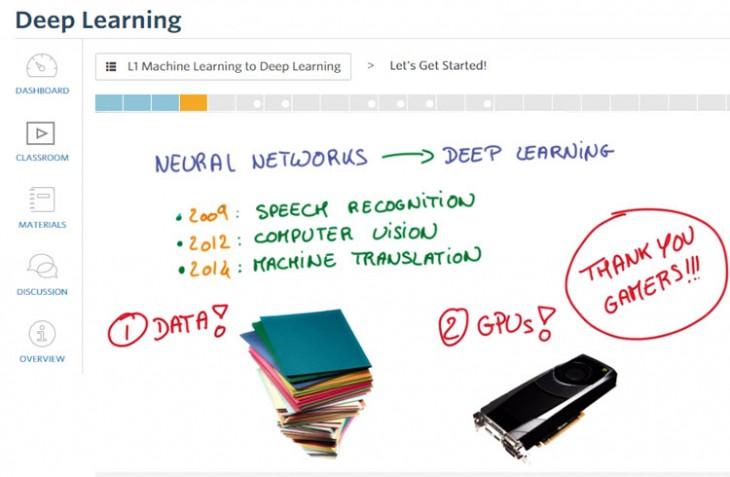 Google lanza un nuevo curso gratuito sobre Aprendizaje profundo