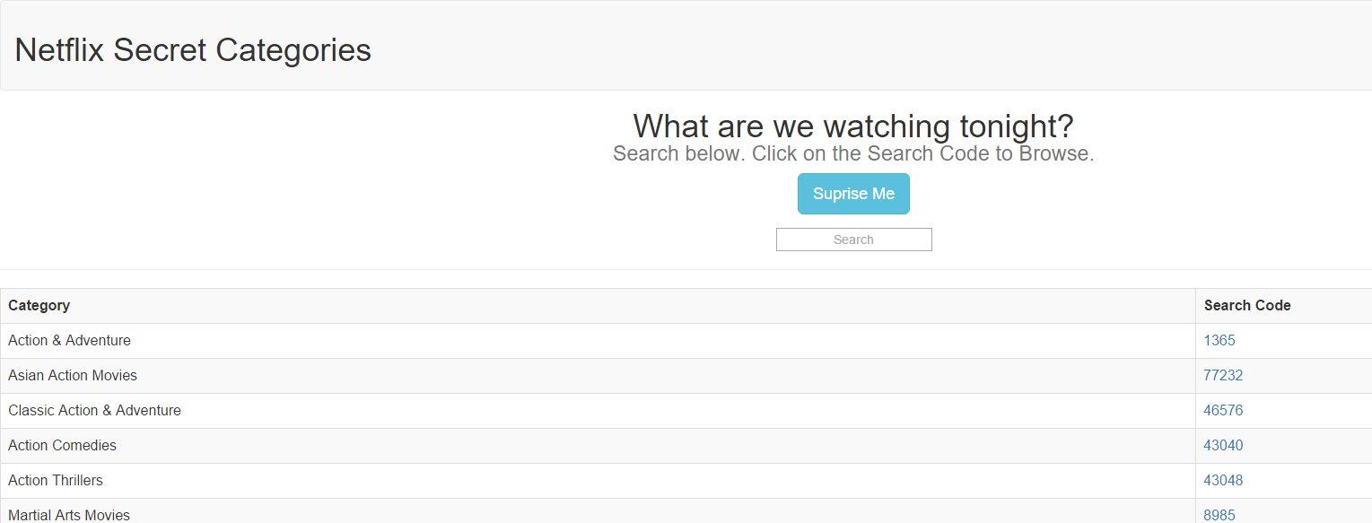 netflixcodes, una página con acceso a cientos de categorías ocultas de Netflix