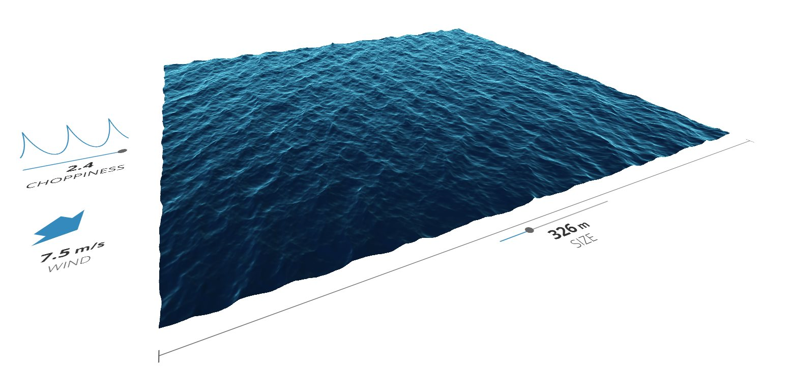 Un simulador de olas del mar usando WebGL