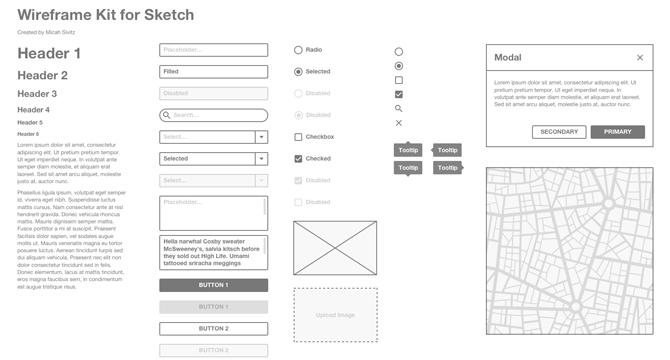Kit De Plantillas Para Experiencia De Usuario En Sketch