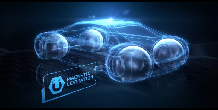 ruedas esfericas auto