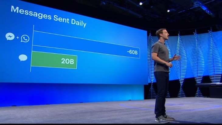 Imagen: Mark Zuckerberg en la Keynote