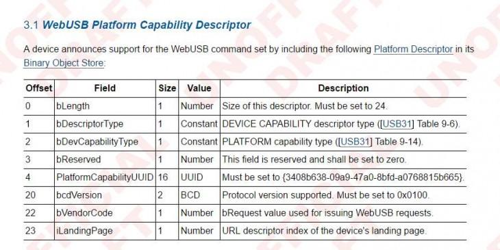 Parte de la descripción de WebUSB API
