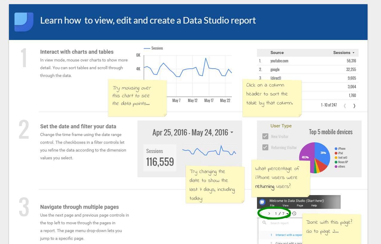 Google presenta versión gratuita de su nuevo Data Studio