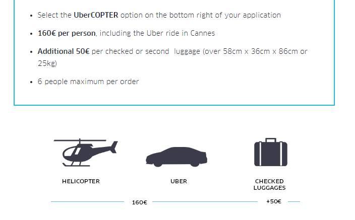 ubercopter