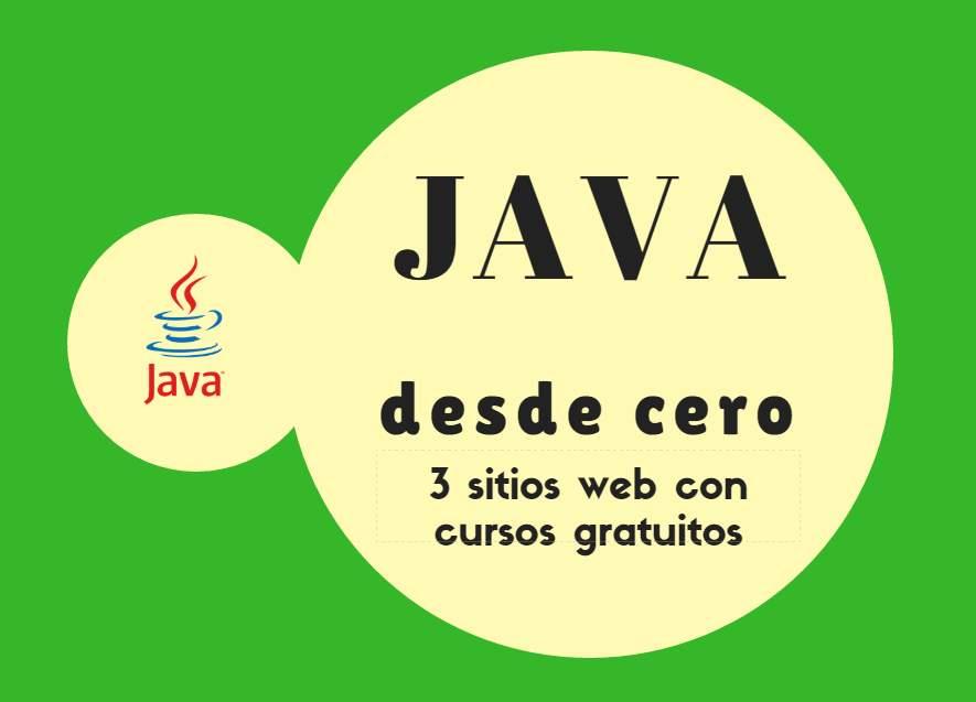 Tres sitios Web para aprender Java desde cero
