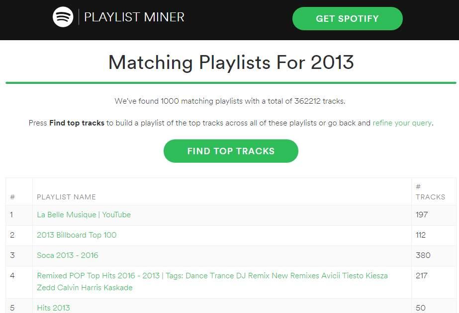 Cómo crear listas en Spotify con lo más popular de cada año