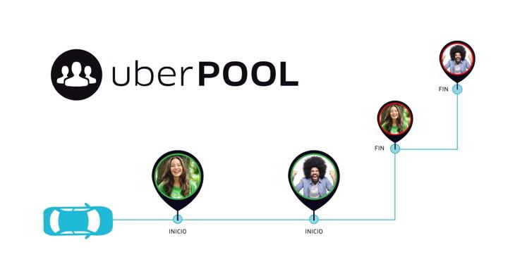 que es uberPool