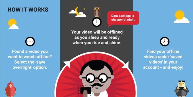 youtube-smart-offline