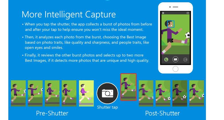 Microsoft lanza una nueva app con funciones inteligentes para tomar fotos desde el iPhone