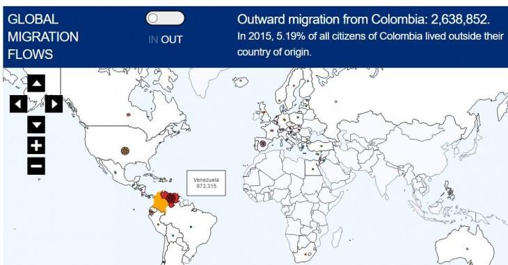 emigración Colombia