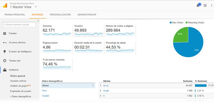 Cuenta de demostración de Google Analytics, para aprender con datos reales