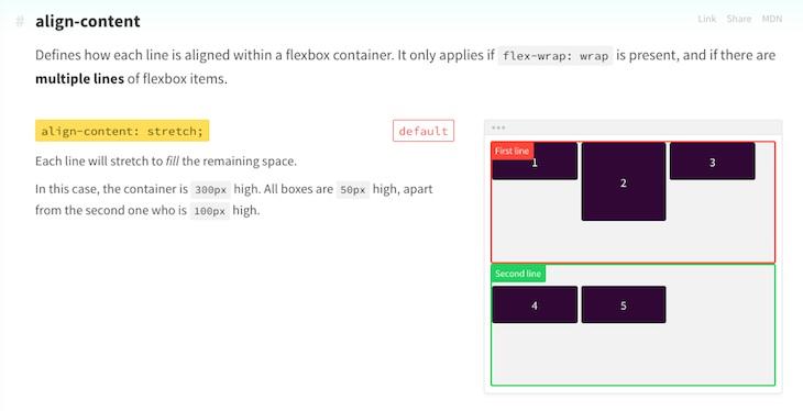 CSSReference, una fantástica guía visual para aprender CSS