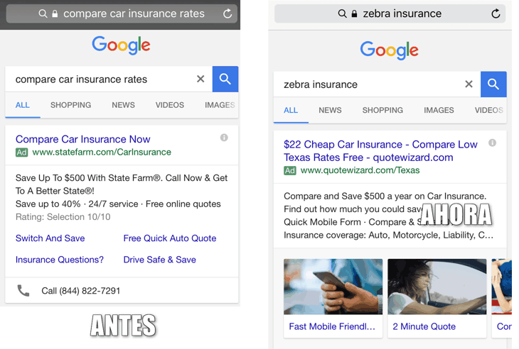 google-adwords-imagenes-enlaces