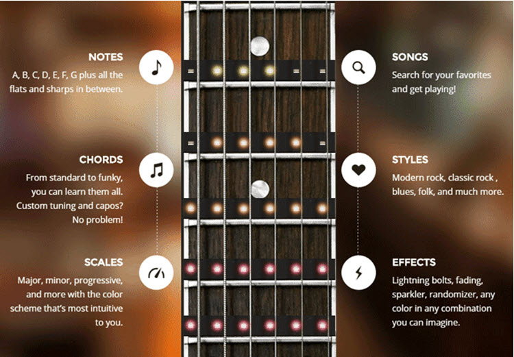 Fret Zeppelin, un sistema de luces LED para aprender a tocar guitarra