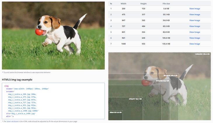 Una herramienta para generar sets de imágenes con dimensiones óptimas para la web