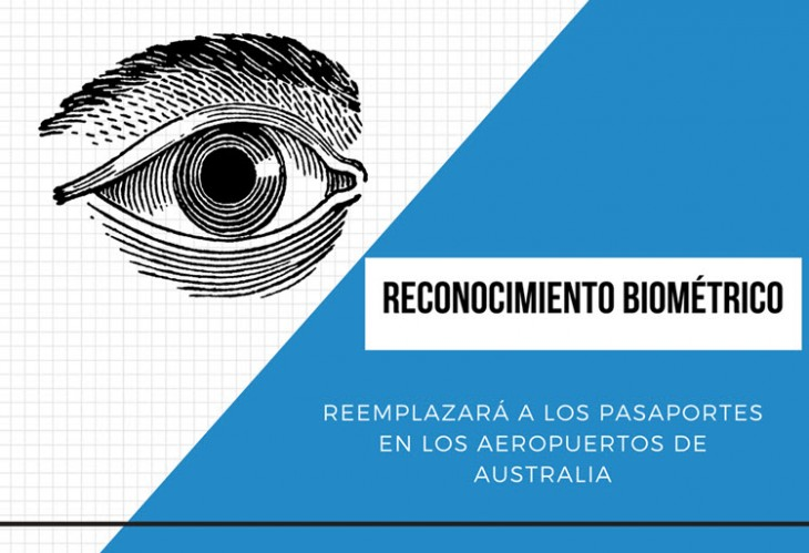 Reconocimiento biometrico