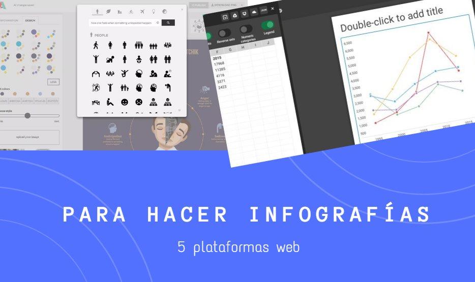 Cinco herramientas para crear infografías