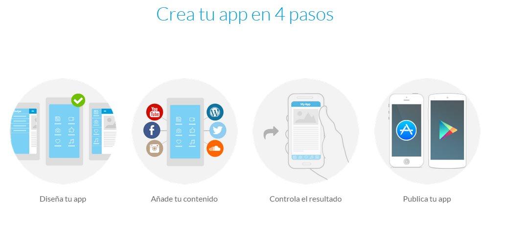 GoodBarber ofrece solución de creación de cupones y tarjetas de puntos para móviles
