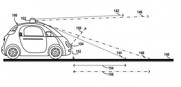 Patente de Waymo mostrando diferentes tipos de LIDAR
