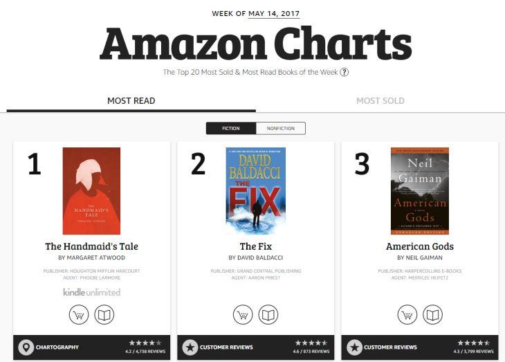 Amazon Charts, la nueva relación semanal de libros destacados en Amazon