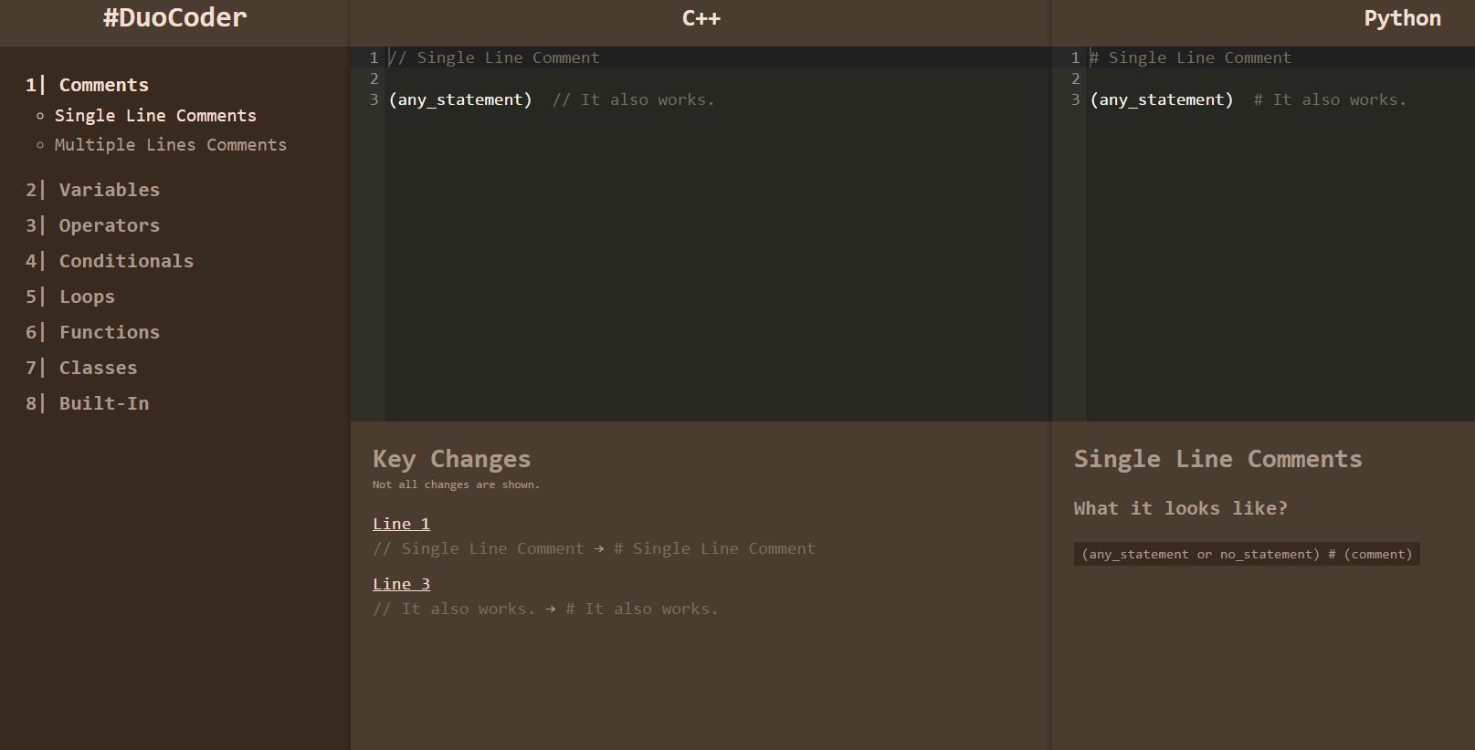 DuoCoder, para quien quiere aprender un nuevo lenguaje de programación
