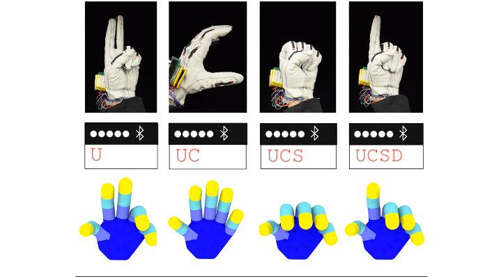 Guantes para Lengua de Signos