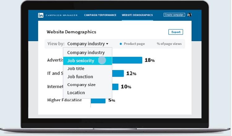 Nueva herramienta de LinkedIn ayuda a empresas a analizar la audiencia que llega a sus sitios web