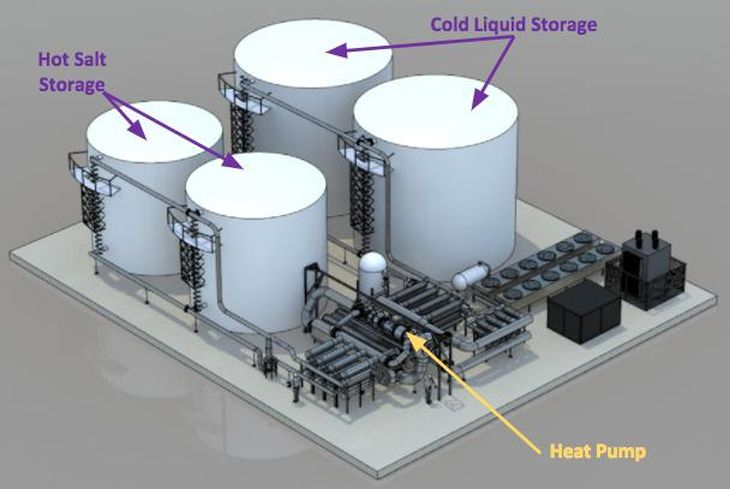 Imagen del sistema de almacenamiento en desarrollo del laboratorio X