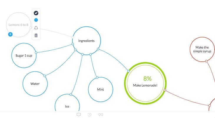 Iris, una herramienta colaborativa para crear mind maps desde el navegador
