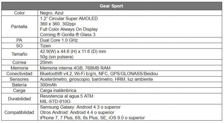 Samsung sorprende con su nueva tecnología
