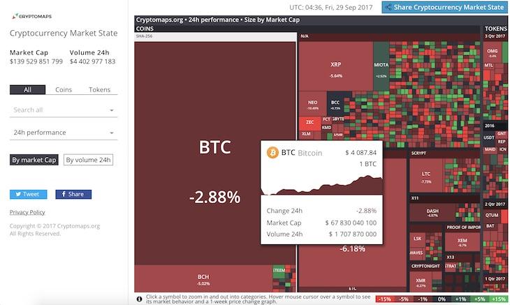 Un mapa interactivo para visualizar el valor de mercado de cada criptodivisa
